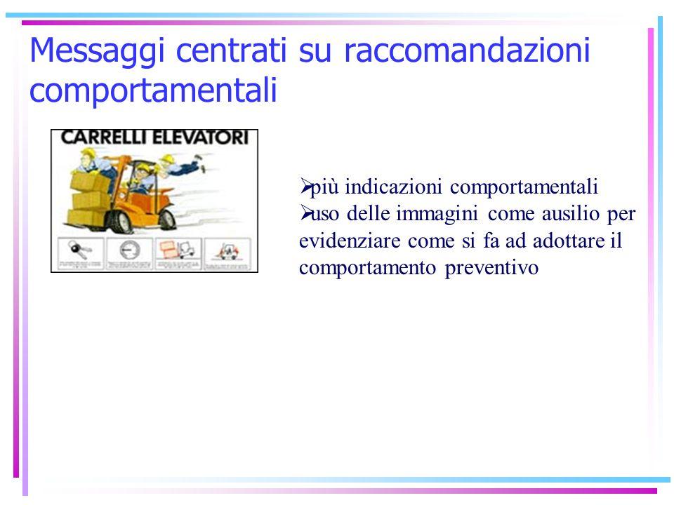 Messaggi centrati su raccomandazioni comportamentali più indicazioni comportamentali uso delle immagini come ausilio per evidenziare come si fa ad ado