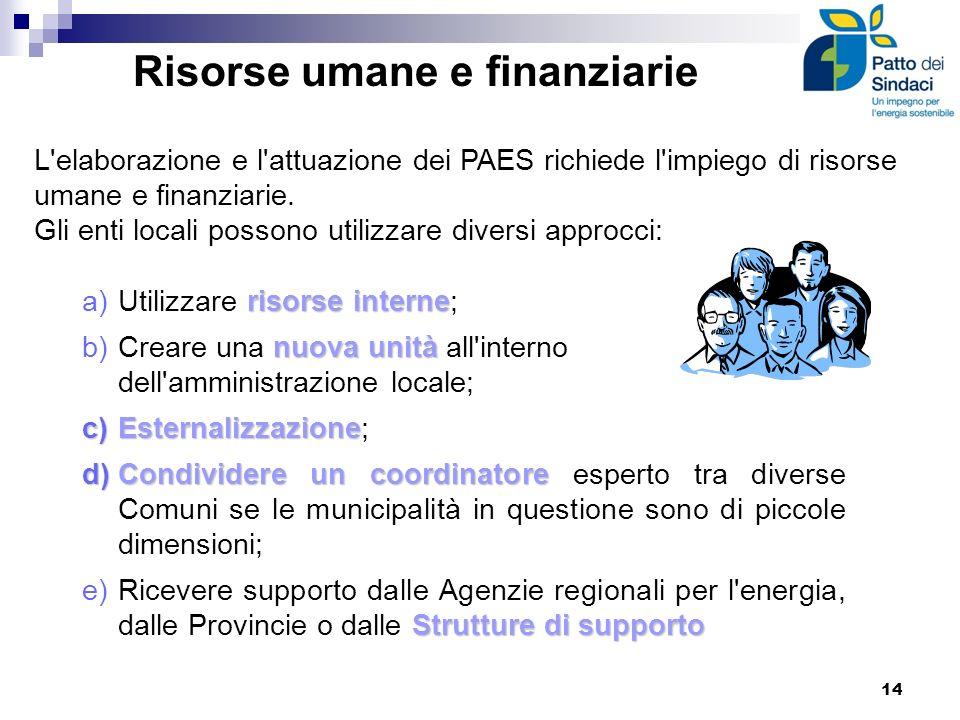 Risorse umane e finanziarie risorse interne a)Utilizzare risorse interne; nuova unità b)Creare una nuova unità all'interno dell'amministrazione locale