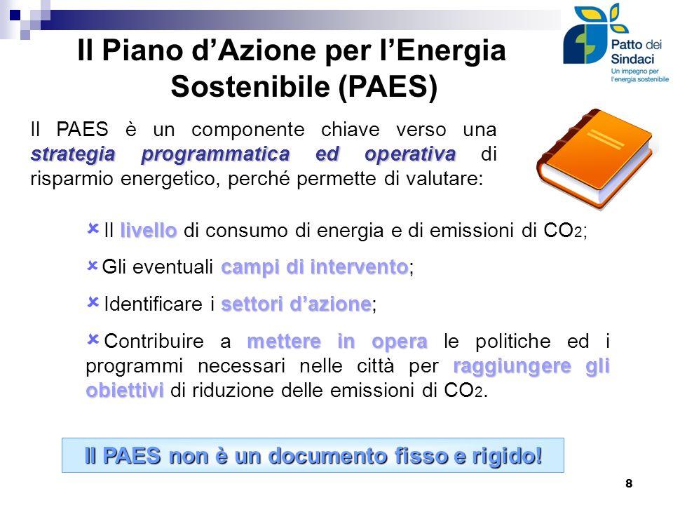livello Il livello di consumo di energia e di emissioni di CO 2 ; campi di intervento Gli eventuali campi di intervento; settori dazione Identificare