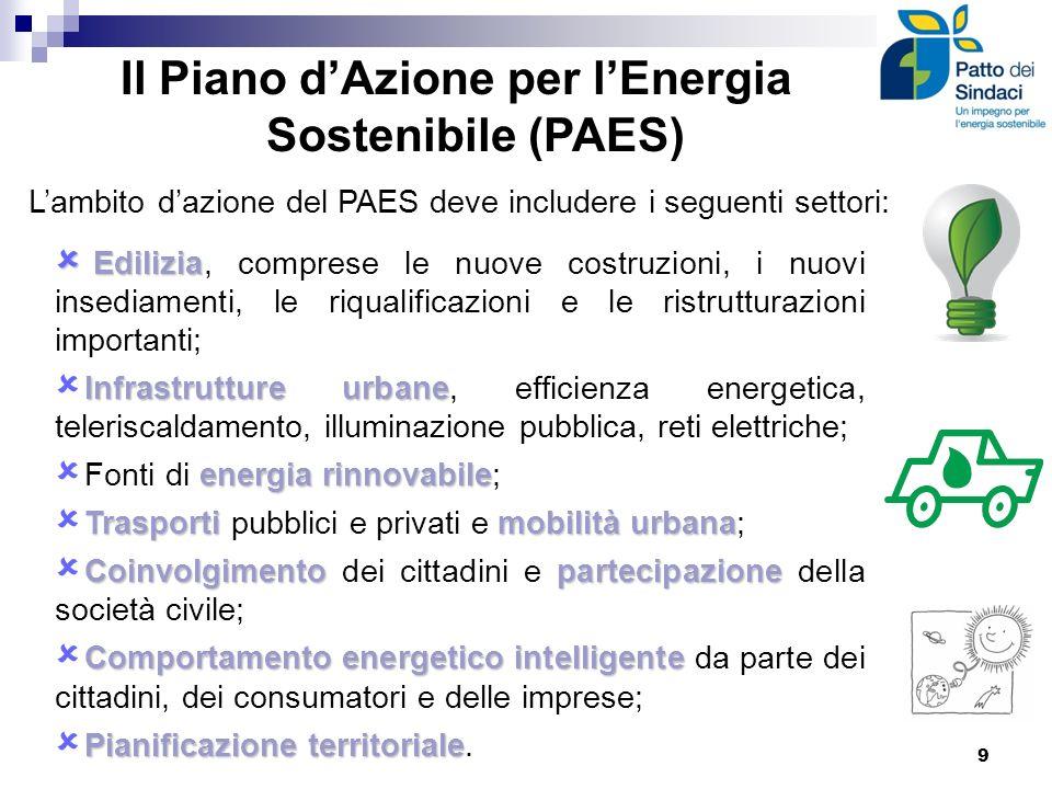 Edilizia Edilizia, comprese le nuove costruzioni, i nuovi insediamenti, le riqualificazioni e le ristrutturazioni importanti; Infrastrutture urbane In