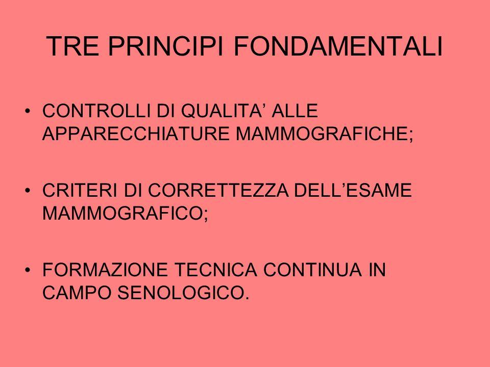 SETTIMANALI TEST FLAT FIELD (CAMPO PIANO) TEST QUALITA IMMAGINE (FANTOCCIO) TEST DI MISURAZIONE MTF E CNR