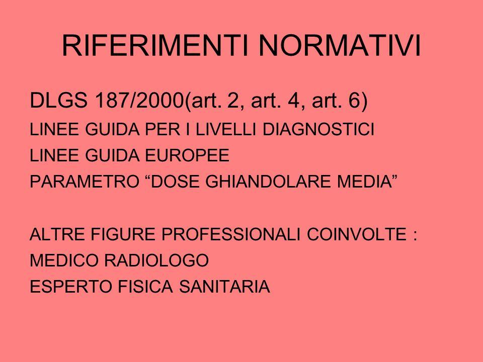 La Mammografia di Qualita