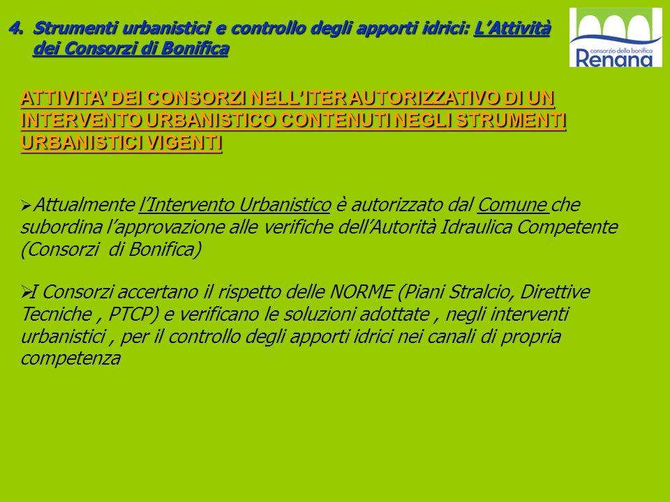 4.Strumenti urbanistici e controllo degli apporti idrici: LAttività dei Consorzi di Bonifica ATTIVITA DEI CONSORZI NELLITER AUTORIZZATIVO DI UN INTERV