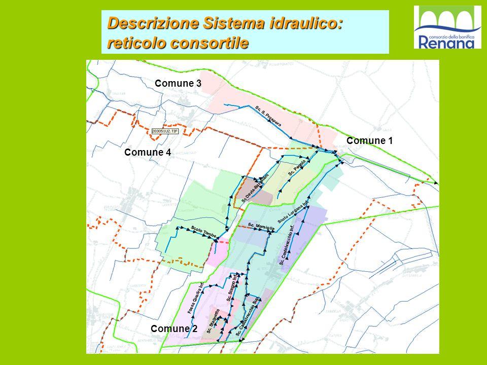 Comune 2 Comune 1 Comune 3 Comune 4 Descrizione Sistema idraulico: reticolo consortile