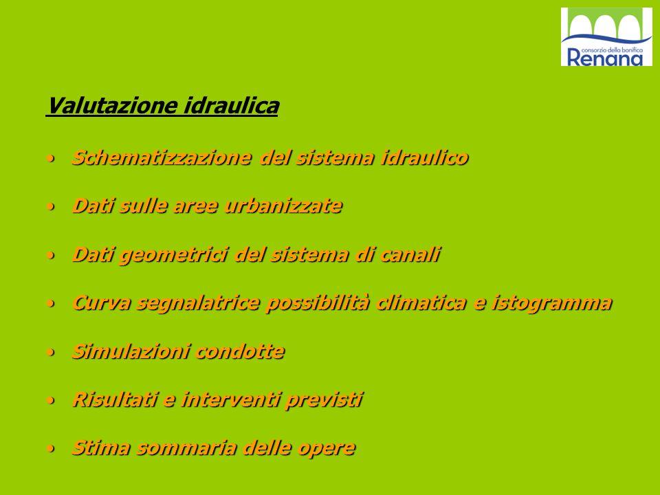 Valutazione idraulica Schematizzazione del sistema idraulicoSchematizzazione del sistema idraulico Dati sulle aree urbanizzateDati sulle aree urbanizz