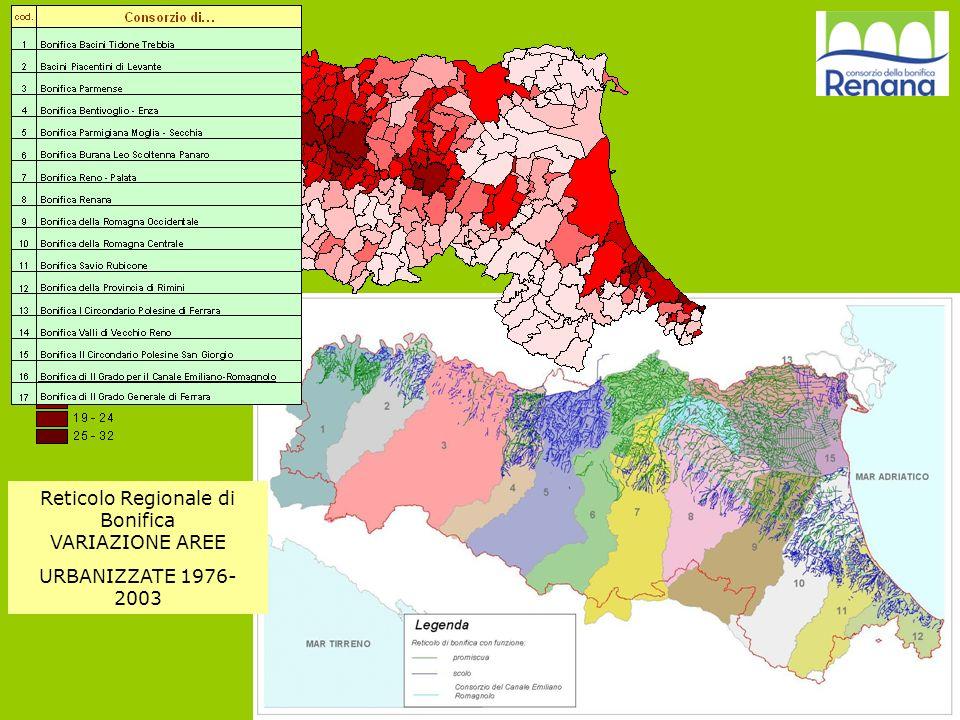 SUPERFICI IDRAULICHE DEL TERRITORIO DI PIANURA km/ km 2 km di rete di scolo per km di superficie idraulica 0,84 DENSITA DI RETE RETICOLO IDRAULICO DI SCOLO