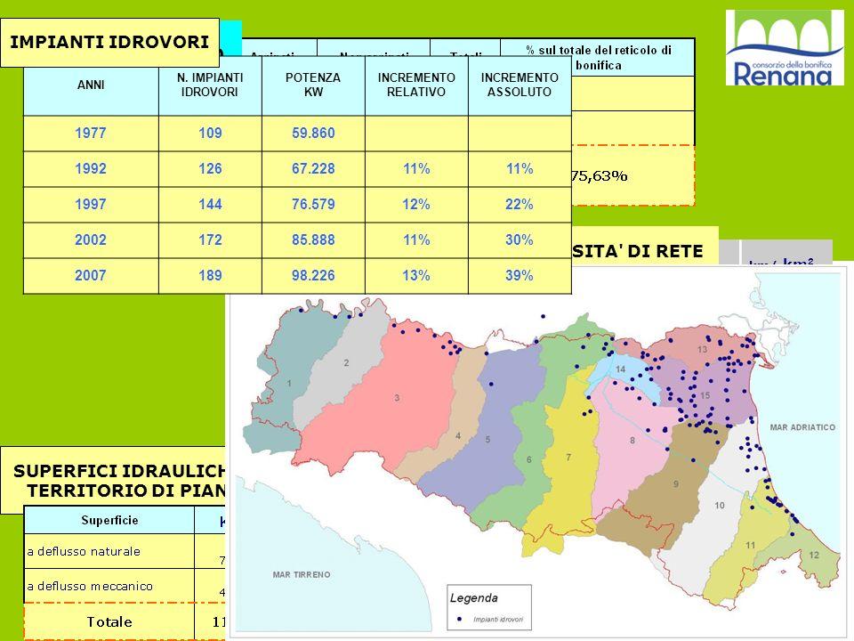 3.Autorità dei Bacini Regionali Romagnoli Piano Stralcio per il Rischio Idrogeologico Adottato con deliberazione n.