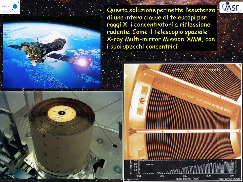 Questa soluzione permette lesistenza di una intera classe di telescopi per raggi X: i concentratori a riflessione radente. Come il telescopio spaziale