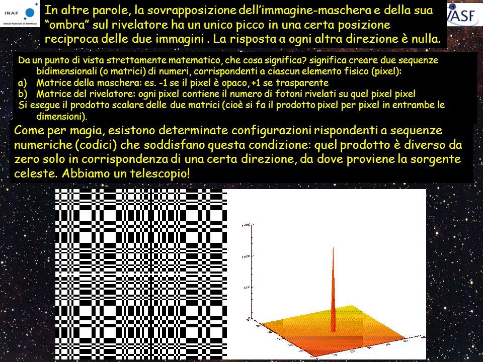 Come per magia, esistono determinate configurazioni rispondenti a sequenze numeriche (codici) che soddisfano questa condizione: quel prodotto è divers