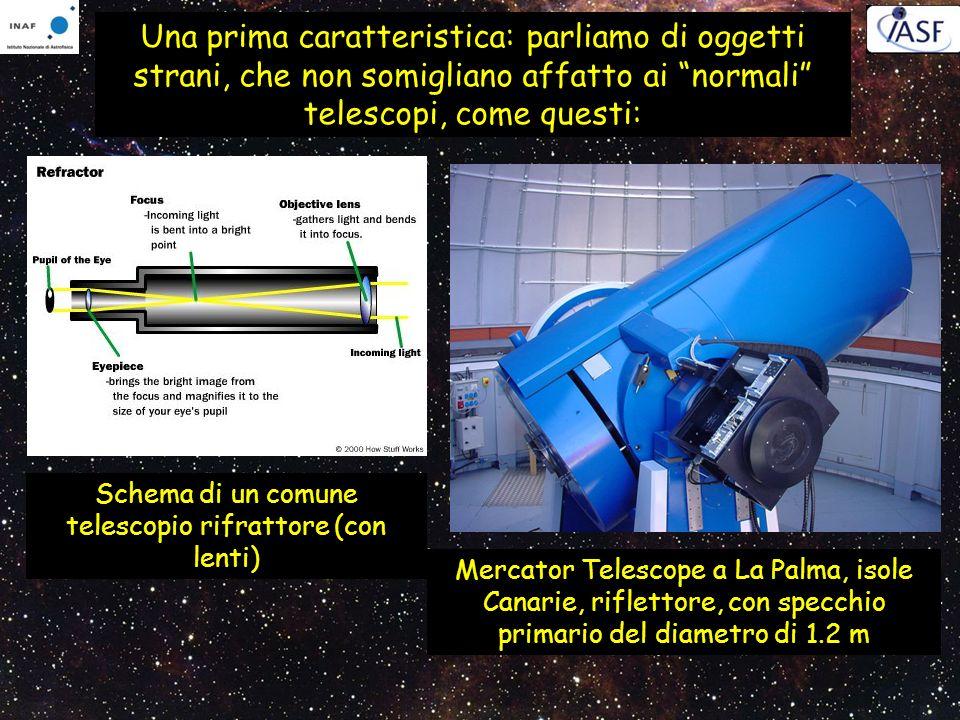 Una prima caratteristica: parliamo di oggetti strani, che non somigliano affatto ai normali telescopi, come questi: Mercator Telescope a La Palma, iso