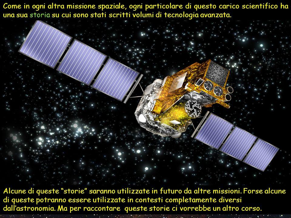 Come in ogni altra missione spaziale, ogni particolare di questo carico scientifico ha una sua storia su cui sono stati scritti volumi di tecnologia a