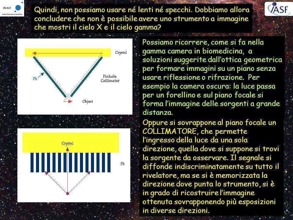 In realtà, esiste un astuto ripiego, che funziona nella zona di transizione, cioè nei raggi X molli, vale a dire per onde corte, ma non troppo.