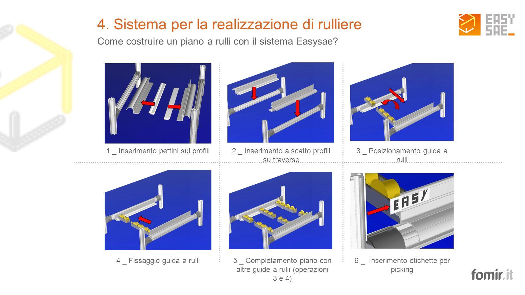 fomir.it 4. Sistema per la realizzazione di rulliere Come costruire un piano a rulli con il sistema Easysae? 1 _ Inserimento pettini sui profili 2 _ I