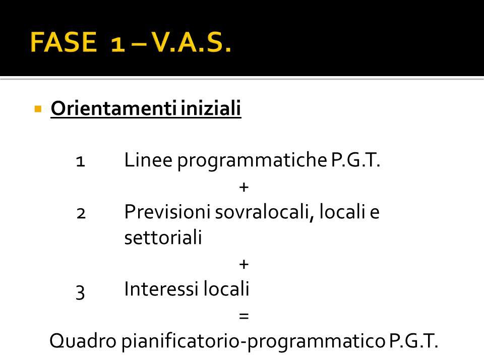 Orientamenti iniziali 1Linee programmatiche P.G.T.
