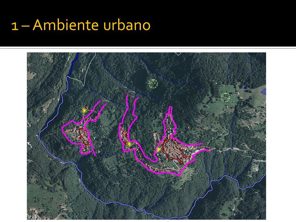 1 – Ambiente urbano