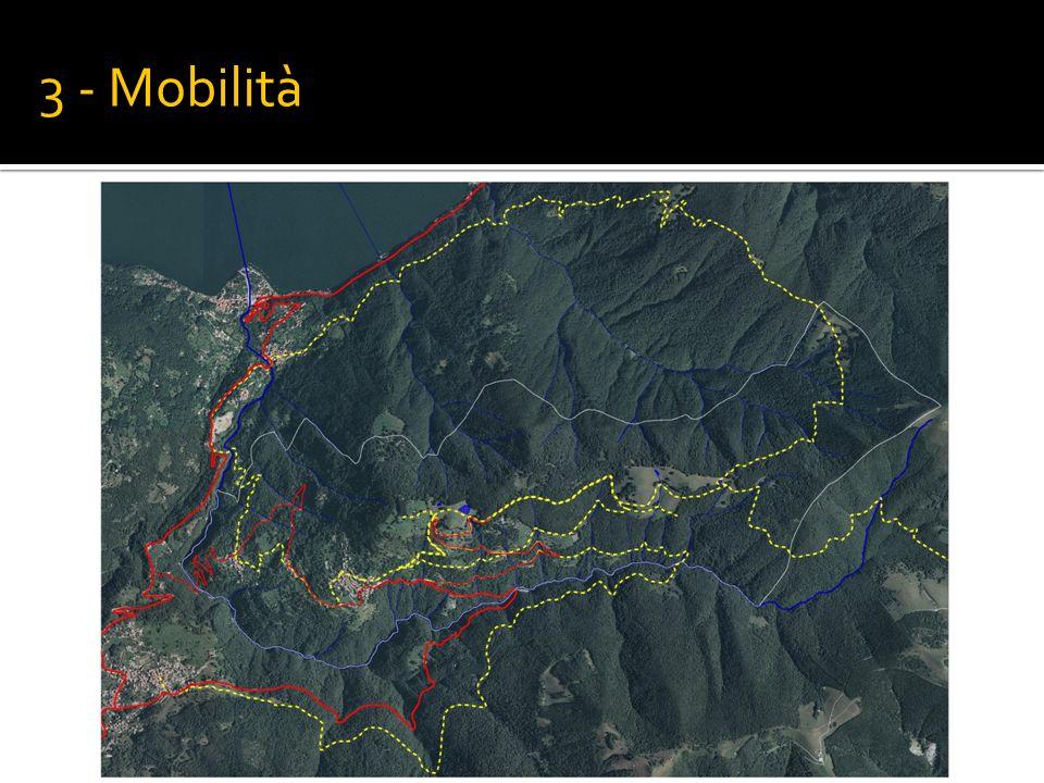 3 - Mobilità