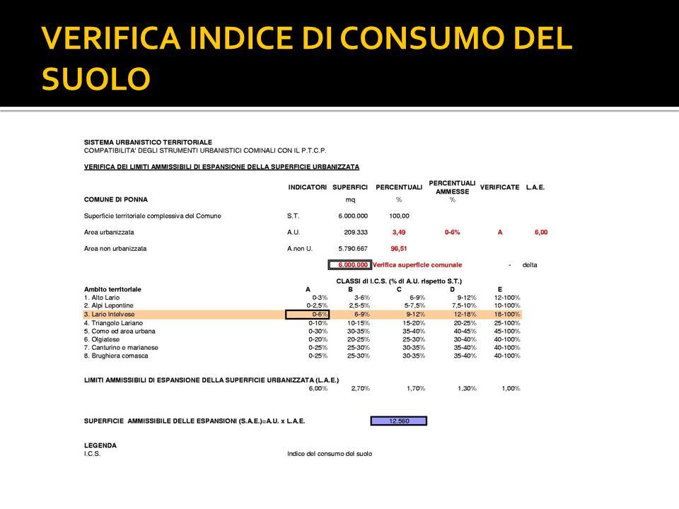 VERIFICA INDICE DI CONSUMO DEL SUOLO