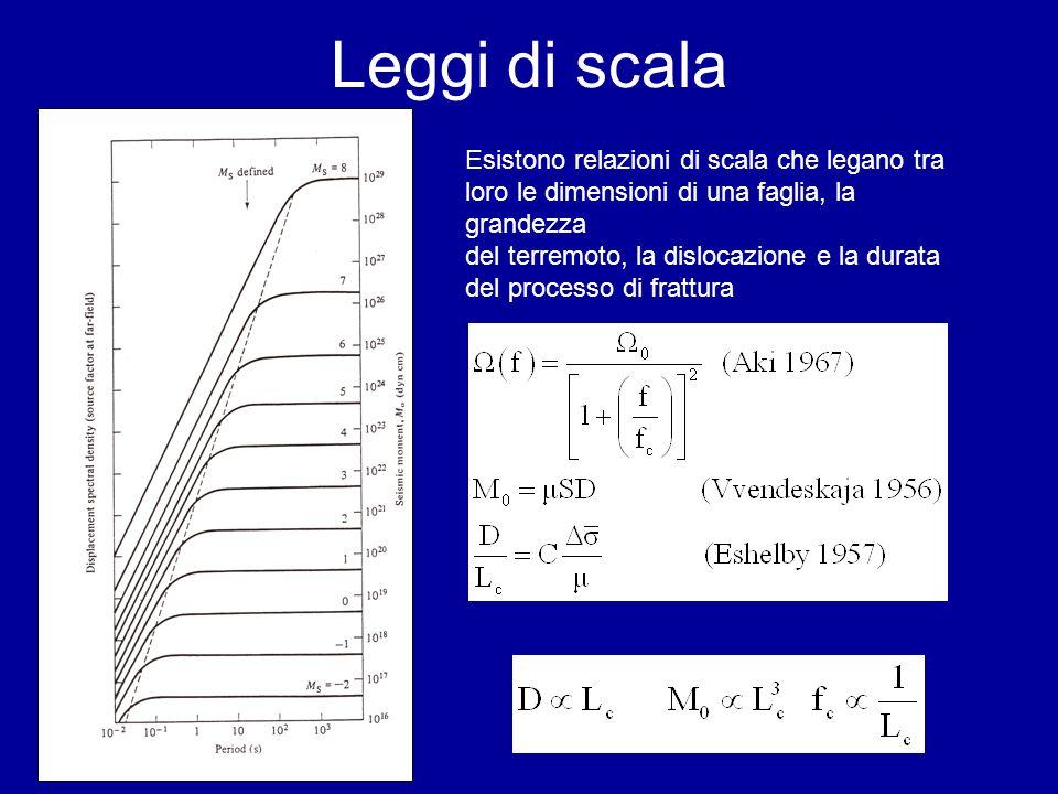 Leggi di scala Esistono relazioni di scala che legano tra loro le dimensioni di una faglia, la grandezza del terremoto, la dislocazione e la durata de