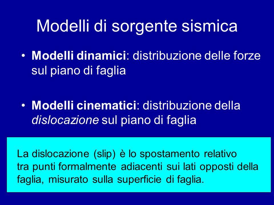 Modelli di sorgente sismica Modelli dinamici: distribuzione delle forze sul piano di faglia Modelli cinematici: distribuzione della dislocazione sul p