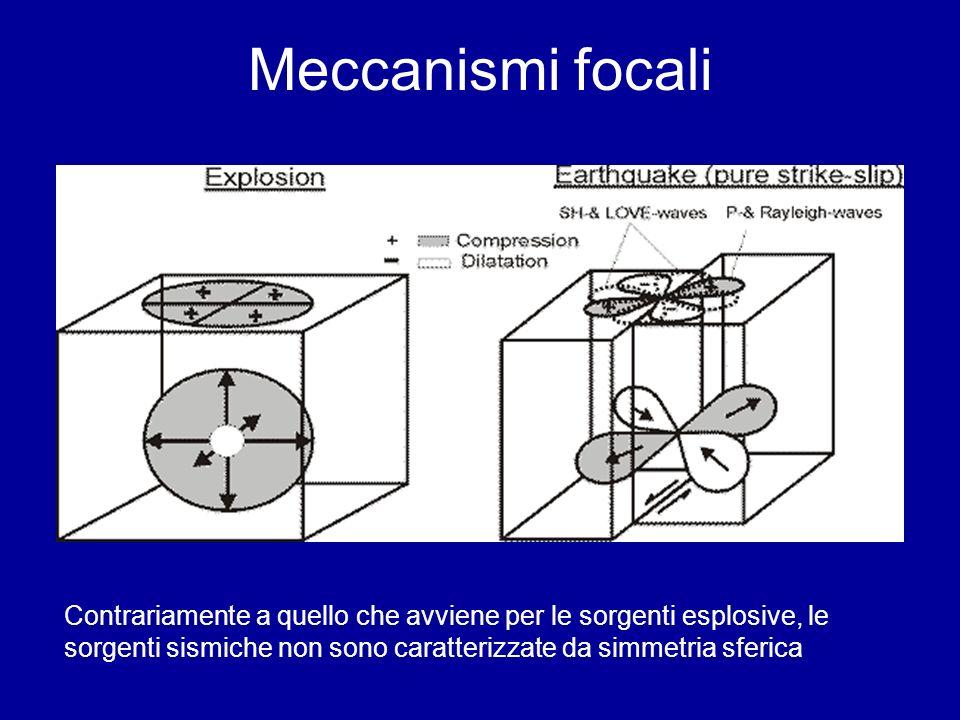 Meccanismi focali Contrariamente a quello che avviene per le sorgenti esplosive, le sorgenti sismiche non sono caratterizzate da simmetria sferica