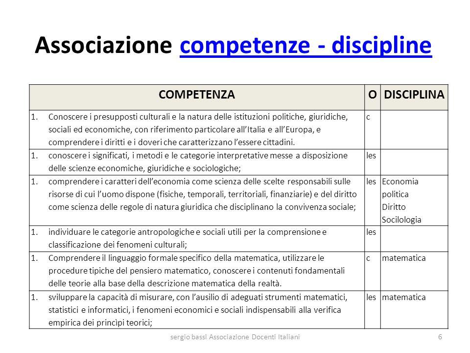 Associazione competenze - disciplinecompetenze - discipline sergio bassi Associazione Docenti Italiani6 COMPETENZAODISCIPLINA 1.Conoscere i presuppost