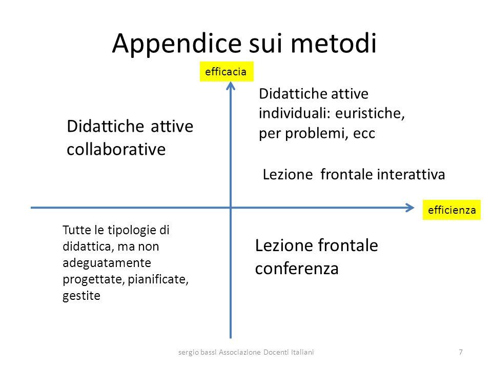 Appendice sui metodi sergio bassi Associazione Docenti Italiani7 efficacia efficienza Didattiche attive collaborative Didattiche attive individuali: e