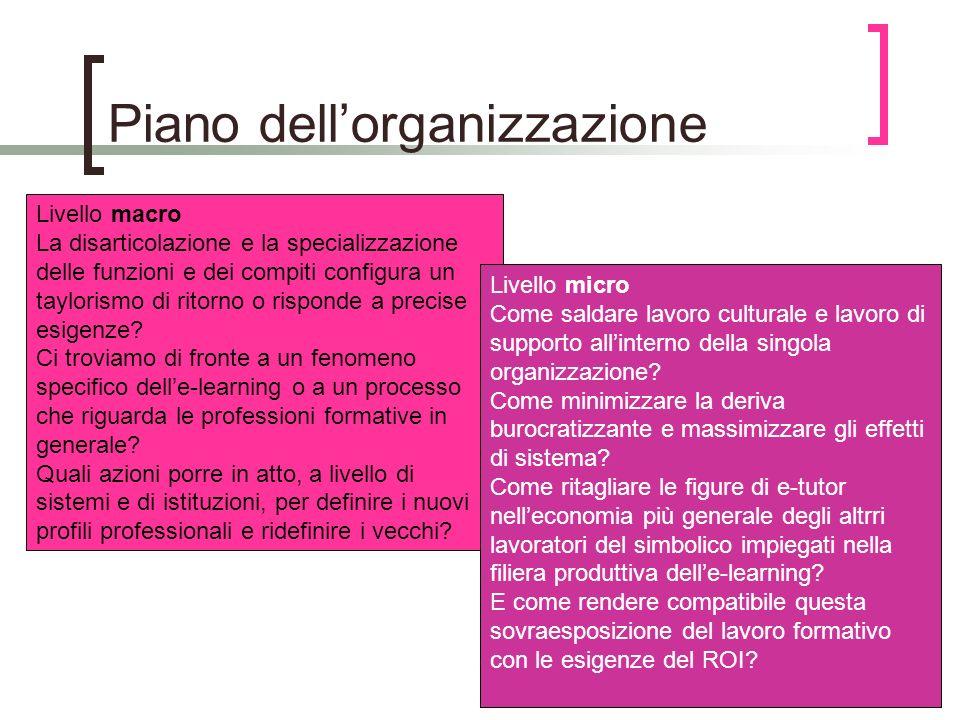 Piano dellorganizzazione Livello macro La disarticolazione e la specializzazione delle funzioni e dei compiti configura un taylorismo di ritorno o ris