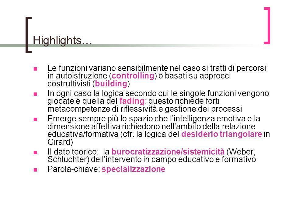 Highlights… Le funzioni variano sensibilmente nel caso si tratti di percorsi in autoistruzione (controlling) o basati su approcci costruttivisti (buil
