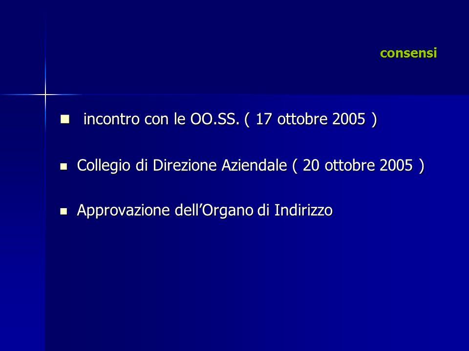 consensi incontro con le OO.SS. ( 17 ottobre 2005 ) incontro con le OO.SS. ( 17 ottobre 2005 ) Collegio di Direzione Aziendale ( 20 ottobre 2005 ) Col