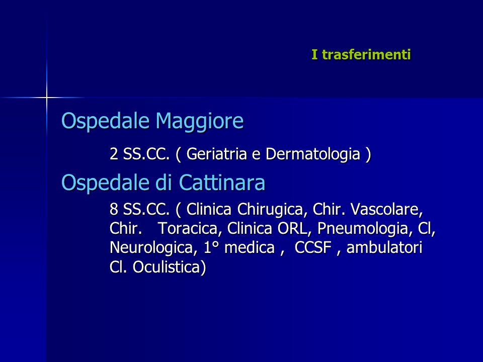 I trasferimenti Ospedale Maggiore 2 SS.CC. ( Geriatria e Dermatologia ) Ospedale di Cattinara 8 SS.CC. ( Clinica Chirugica, Chir. Vascolare, Chir. Tor