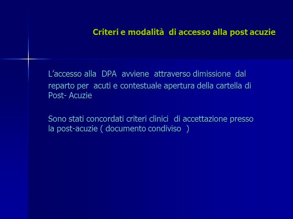 Criteri e modalità di accesso alla post acuzie Laccesso alla DPA avviene attraverso dimissione dal reparto per acuti e contestuale apertura della cart