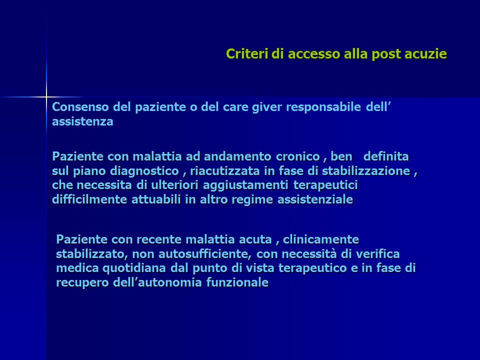 Criteri di accesso alla post acuzie Consenso del paziente o del care giver responsabile dell assistenza Paziente con malattia ad andamento cronico, be