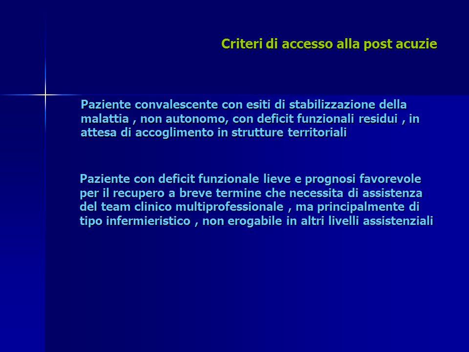 Criteri di accesso alla post acuzie Paziente con deficit funzionale lieve e prognosi favorevole per il recupero a breve termine che necessita di assis