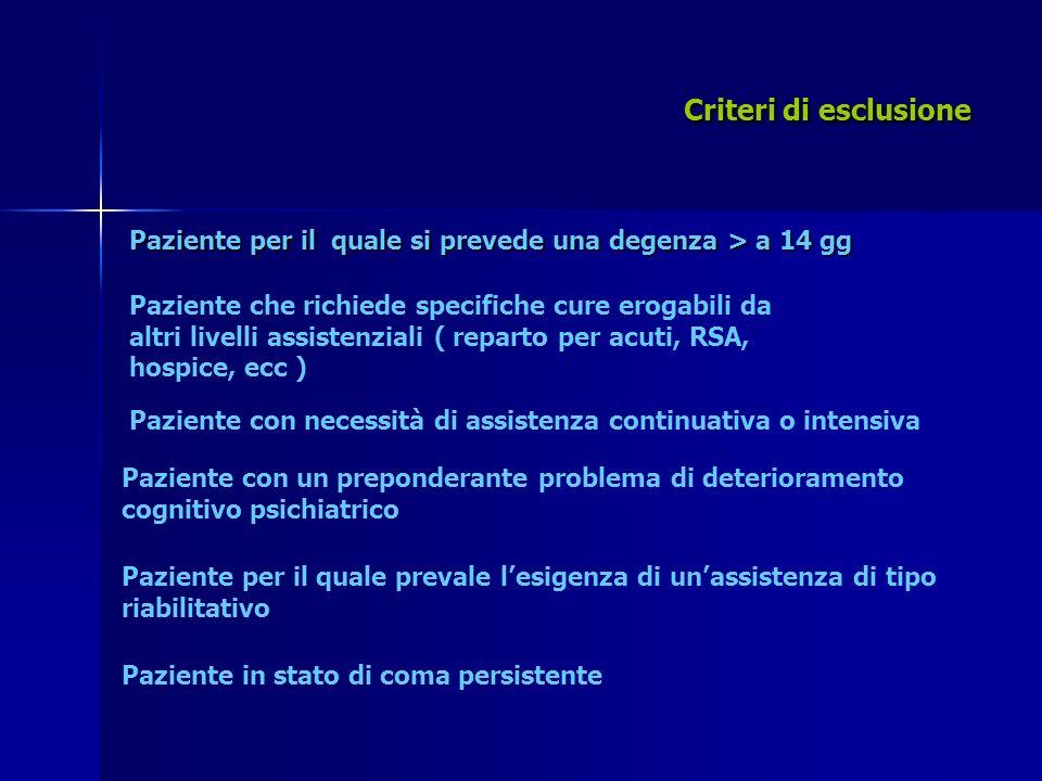 Criteri di esclusione Paziente per il quale si prevede una degenza > a 14 gg Paziente che richiede specifiche cure erogabili da altri livelli assisten