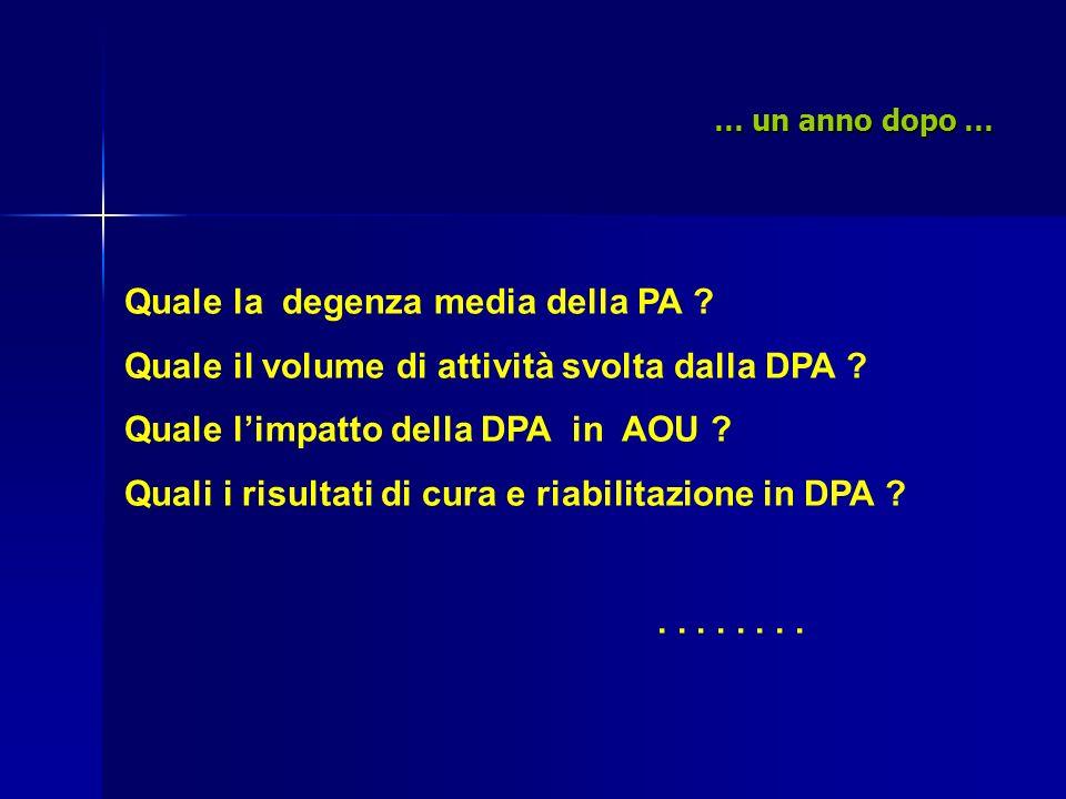 Quale la degenza media della PA ? Quale il volume di attività svolta dalla DPA ? Quale limpatto della DPA in AOU ? Quali i risultati di cura e riabili