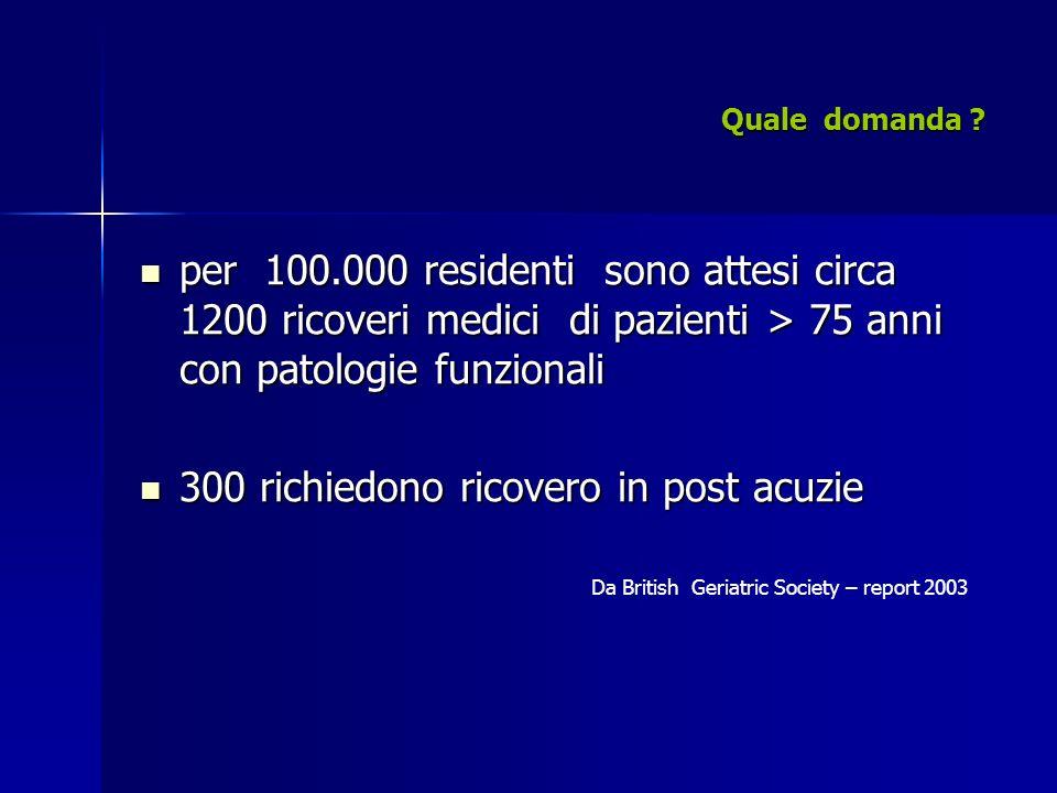 Quale domanda ? per 100.000 residenti sono attesi circa 1200 ricoveri medici di pazienti > 75 anni con patologie funzionali per 100.000 residenti sono