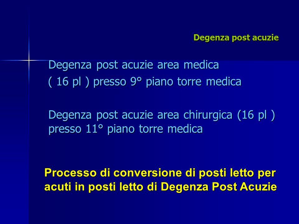 Degenza post acuzie Degenza post acuzie area medica ( 16 pl ) presso 9° piano torre medica ( 16 pl ) presso 9° piano torre medica Degenza post acuzie