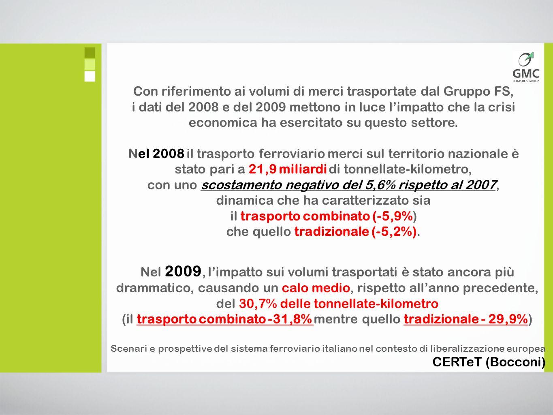 Con riferimento ai volumi di merci trasportate dal Gruppo FS, i dati del 2008 e del 2009 mettono in luce limpatto che la crisi economica ha esercitato su questo settore.