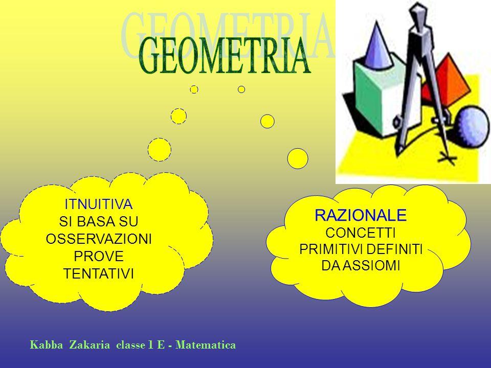Kabba Zakaria classe 1 E - Matematica ITNUITIVA SI BASA SU OSSERVAZIONI PROVE TENTATIVI RAZIONALE CONCETTI PRIMITIVI DEFINITI DA ASSIOMI