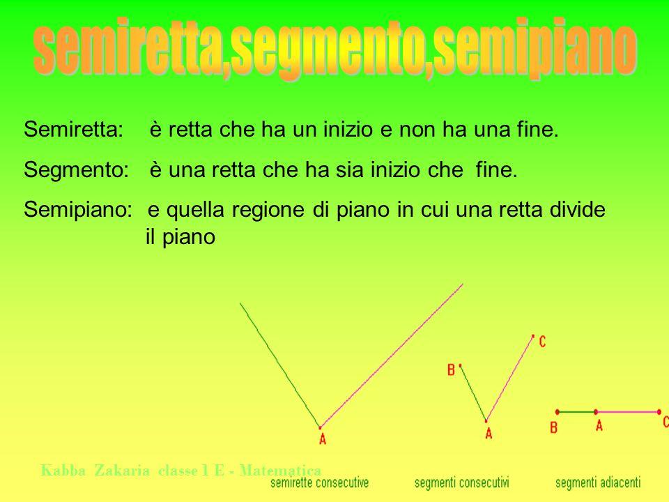 Kabba Zakaria classe 1 E - Matematica Semiretta: è retta che ha un inizio e non ha una fine. Segmento: è una retta che ha sia inizio che fine. Semipia
