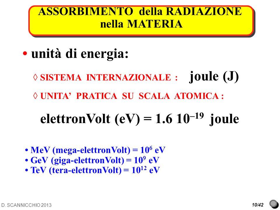 ASSORBIMENTO della RADIAZIONE nella MATERIA unità di energia: UNITA PRATICA SU SCALA ATOMICA : elettronVolt (eV) = 1.6 10 –19 joule MeV (mega-elettron