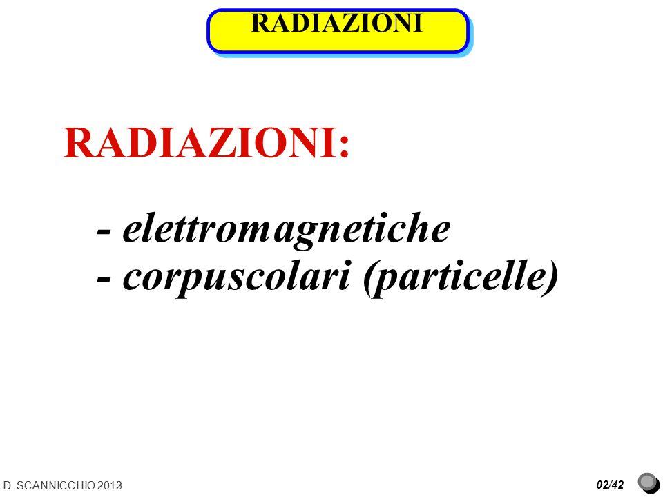 RADIAZIONI RADIAZIONI: - elettromagnetiche - corpuscolari (particelle) 02/42 D. SCANNICCHIO 2012D. SCANNICCHIO 2013