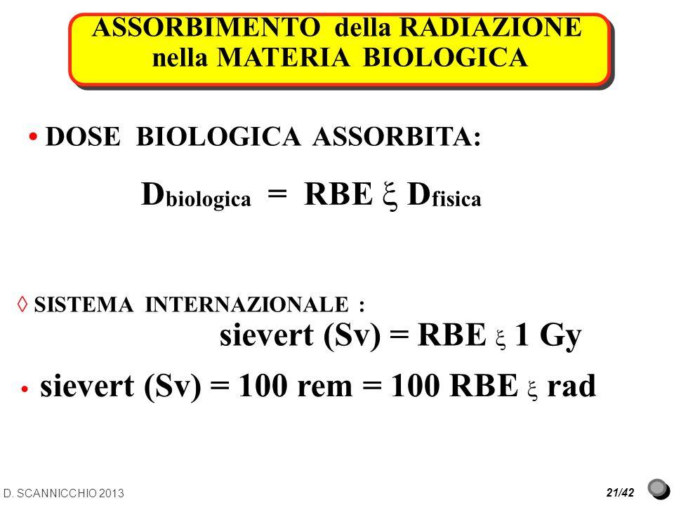 ASSORBIMENTO della RADIAZIONE nella MATERIA BIOLOGICA DOSE BIOLOGICA ASSORBITA: D biologica = RBE D fisica D. SCANNICCHIO 2013 21/42 SISTEMA INTERNAZI