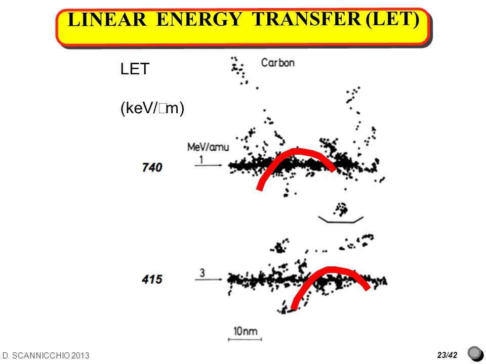 23/42 LET (keV/ m) LINEAR ENERGY TRANSFER (LET) D. SCANNICCHIO 2013