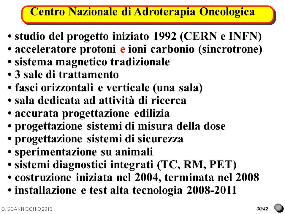 Centro Nazionale di Adroterapia Oncologica D. SCANNICCHIO 2013 30/42 studio del progetto iniziato 1992 (CERN e INFN) acceleratore protoni e ioni carbo