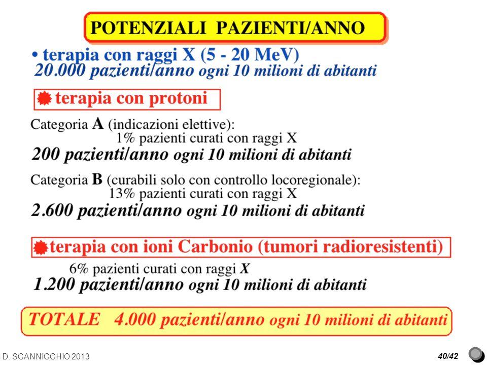 D. SCANNICCHIO 2013 40/42