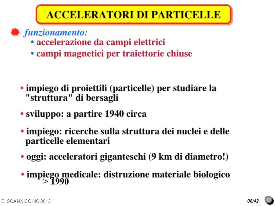ASSORBIMENTO della RADIAZIONE nella MATERIA interazione con strutture atomiche e molecolari rilascio di energia con rottura di legami produzione di cariche elettriche in moto (ioni) ionizzazione assorbimento: Linear Energy Transfer (LET) 09/42 radiazioni a modesto LET (X, gamma, elettroni) radiazioni a grande LET (protoni, ioni nucleari) perdita progressiva di energia fino allarresto (range R) LET dipende da E, d, Z materia D.
