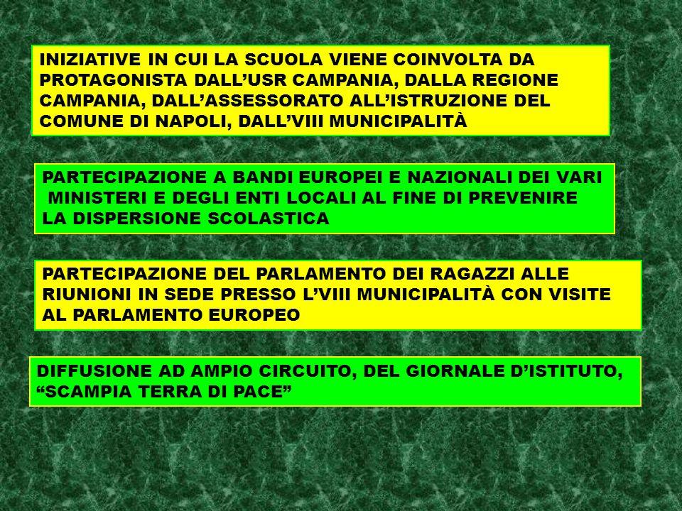 PARTECIPAZIONE DEL PARLAMENTO DEI RAGAZZI ALLE RIUNIONI IN SEDE PRESSO LVIII MUNICIPALITÀ CON VISITE AL PARLAMENTO EUROPEO DIFFUSIONE AD AMPIO CIRCUIT