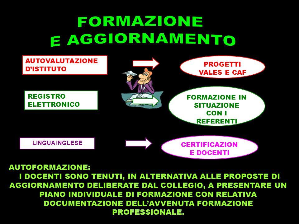 AUTOVALUTAZIONE DISTITUTO PROGETTI VALES E CAF REGISTRO ELETTRONICO FORMAZIONE IN SITUAZIONE CON I REFERENTI AUTOFORMAZIONE: I DOCENTI SONO TENUTI, IN