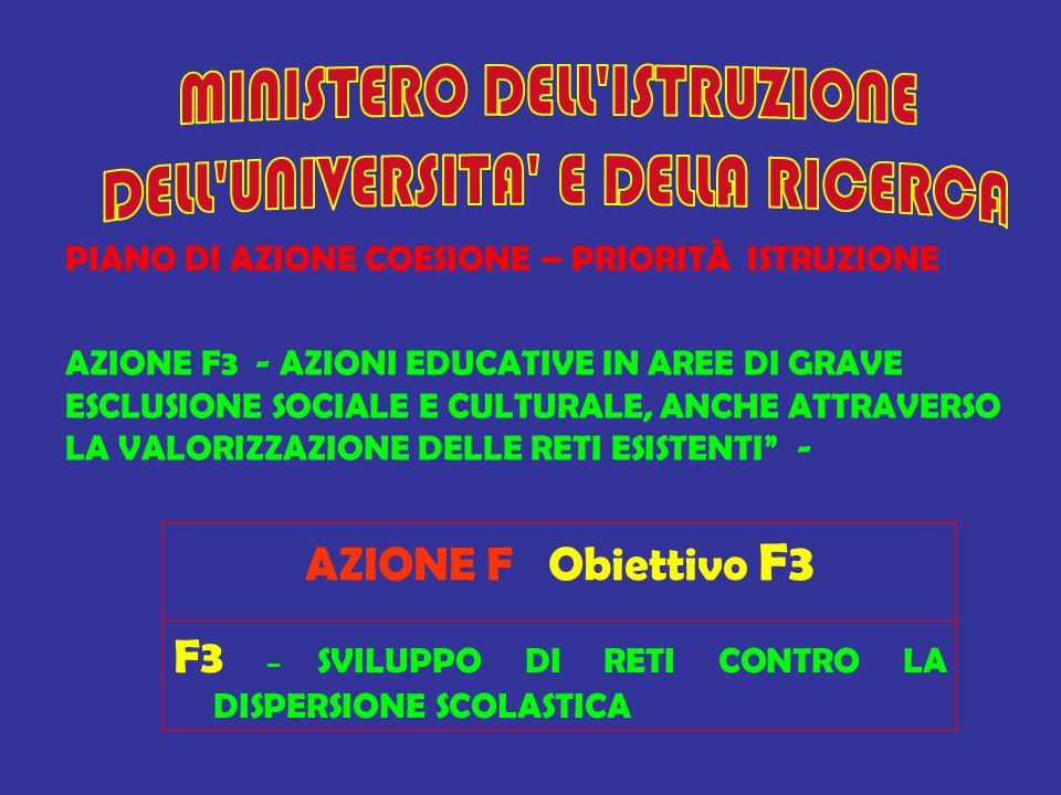 PIANO DI AZIONE COESIONE – PRIORITÀ ISTRUZIONE AZIONE F3 - AZIONI EDUCATIVE IN AREE DI GRAVE ESCLUSIONE SOCIALE E CULTURALE, ANCHE ATTRAVERSO LA VALOR